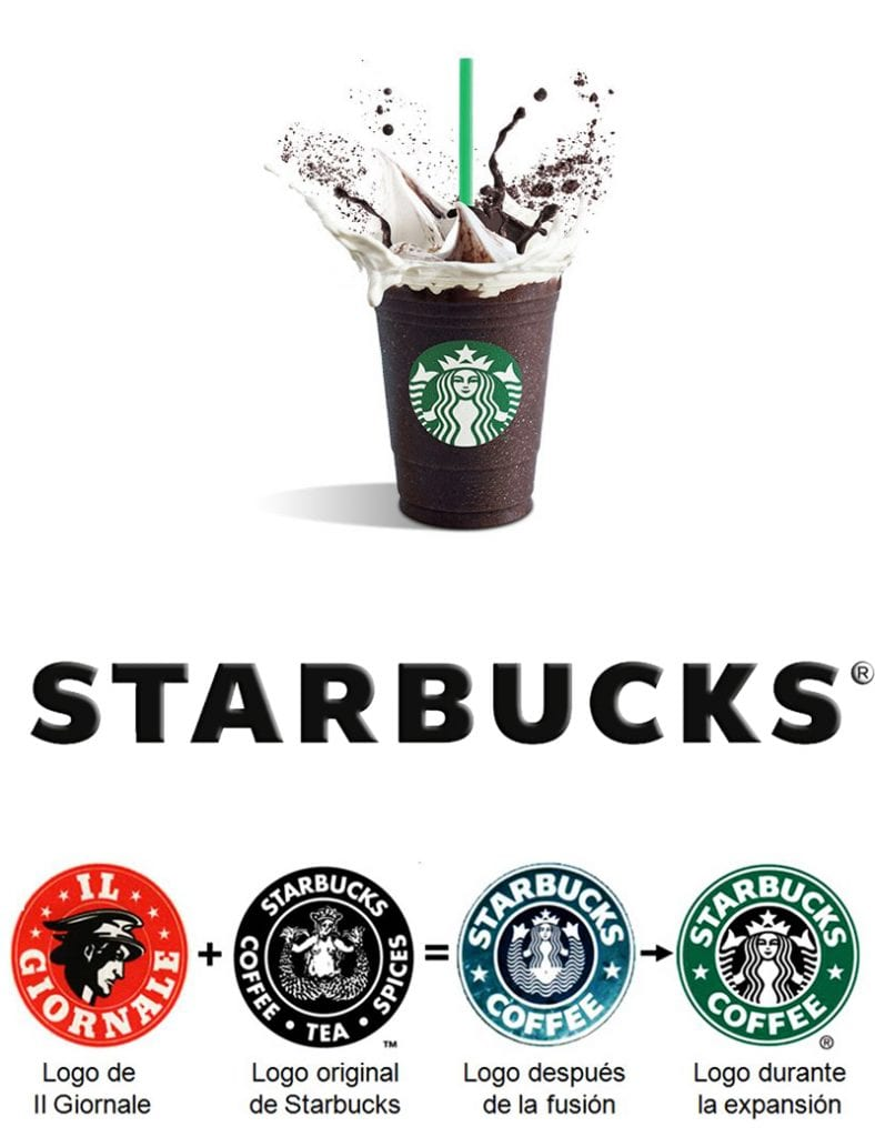 STARBUCKS HISTORIA - Curiosidades del gigante del café