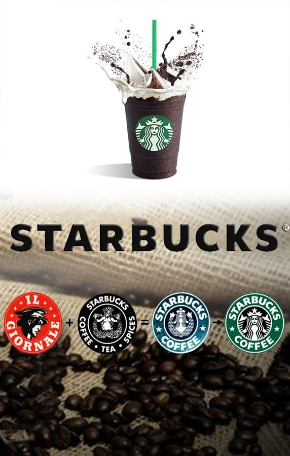 FOREXPROS CAFE, frappuccino, Peet's coffee, starbucks, starbucks coffee, starbucks coffee near here, starbucks current stock price, starbucks facebook, STARBUCKS HISTORIA, starbucks hours, starbucks locations, starbucks menu, starbucks near me, starbucks owner, starbucks rewards, where's the nearest starbucks coffee, who is starbuck, 星巴克